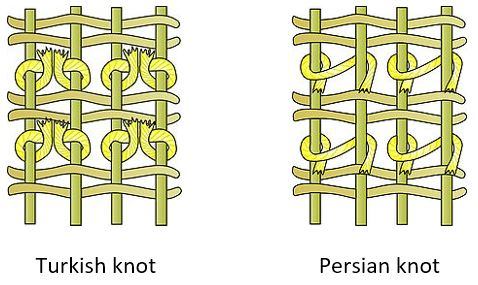 Turkish knot and Persian knot
